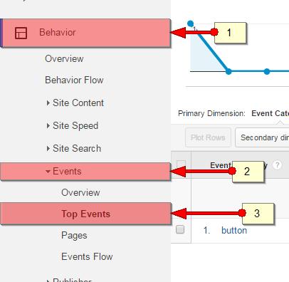 google-analytics-top-events
