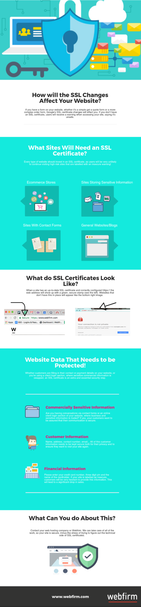 Whats the deal with googles ssl certificates webfirm ssl certificates 1betcityfo Gallery