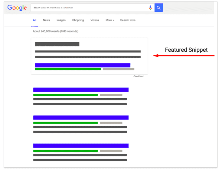 placement of a featured snippet