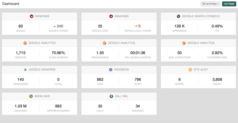 Agency Analytics dashboard