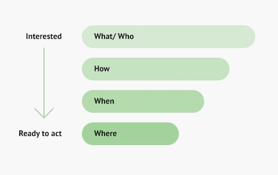 voice search types