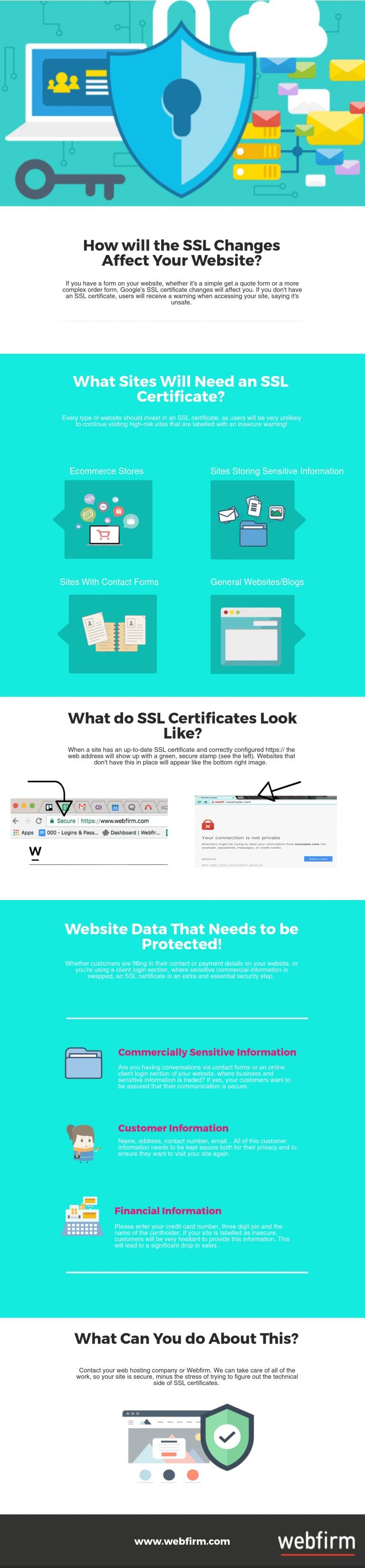 SSL changes infographic