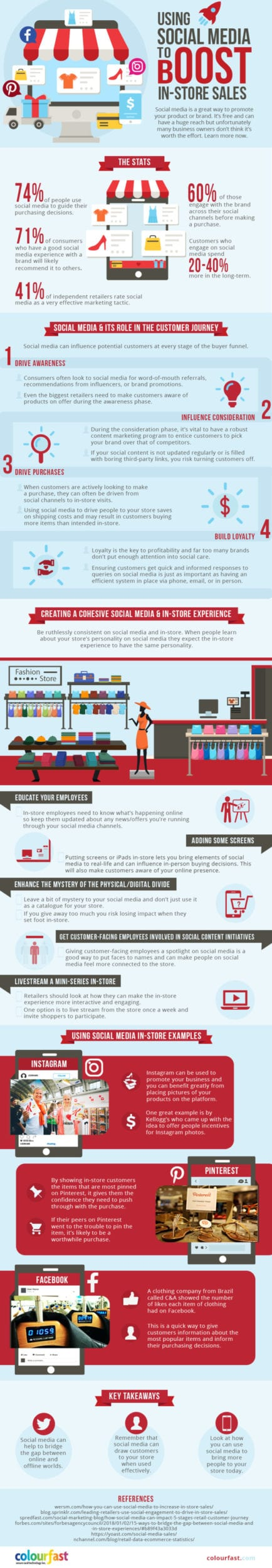 infographic: how to use social media to boost in store sales
